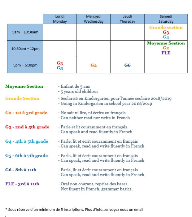Tableau classe 2018-2019